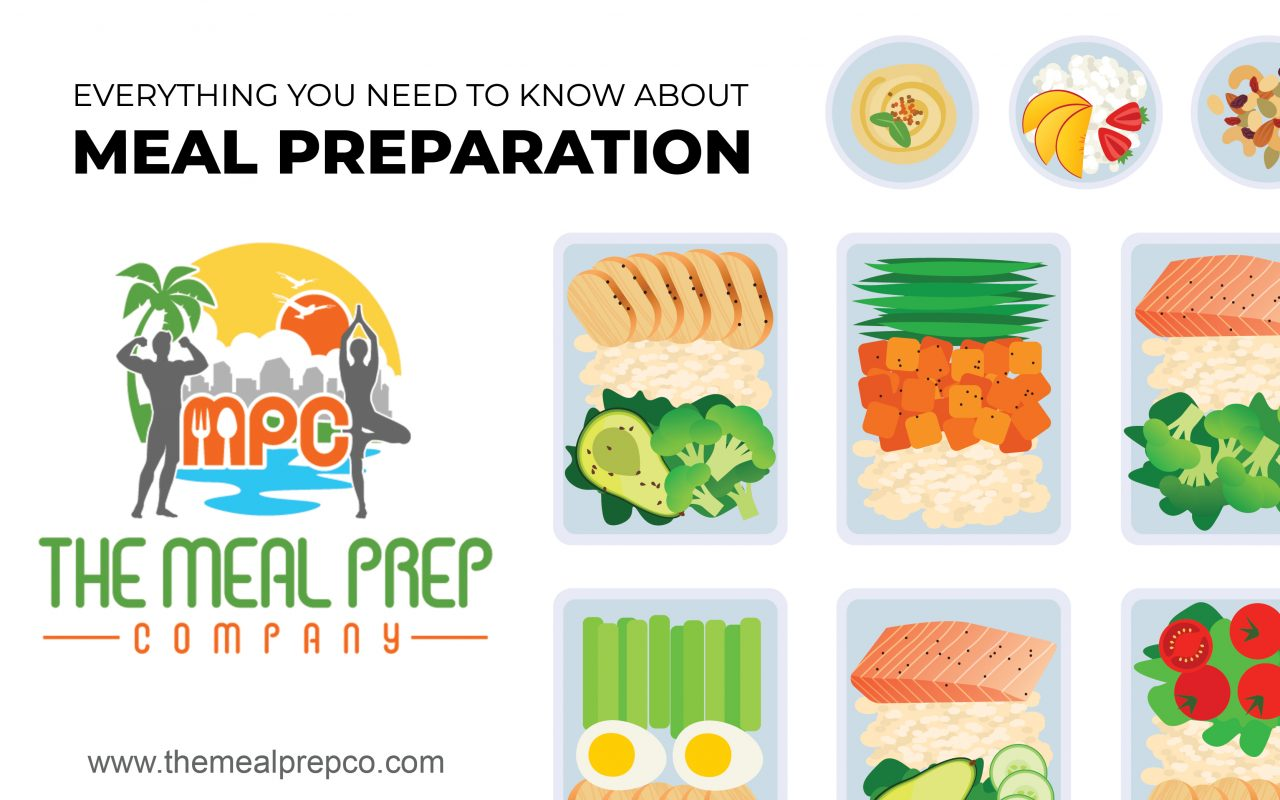 everything-to-know-about-meal-prep-Recovered-1280x800.jpg